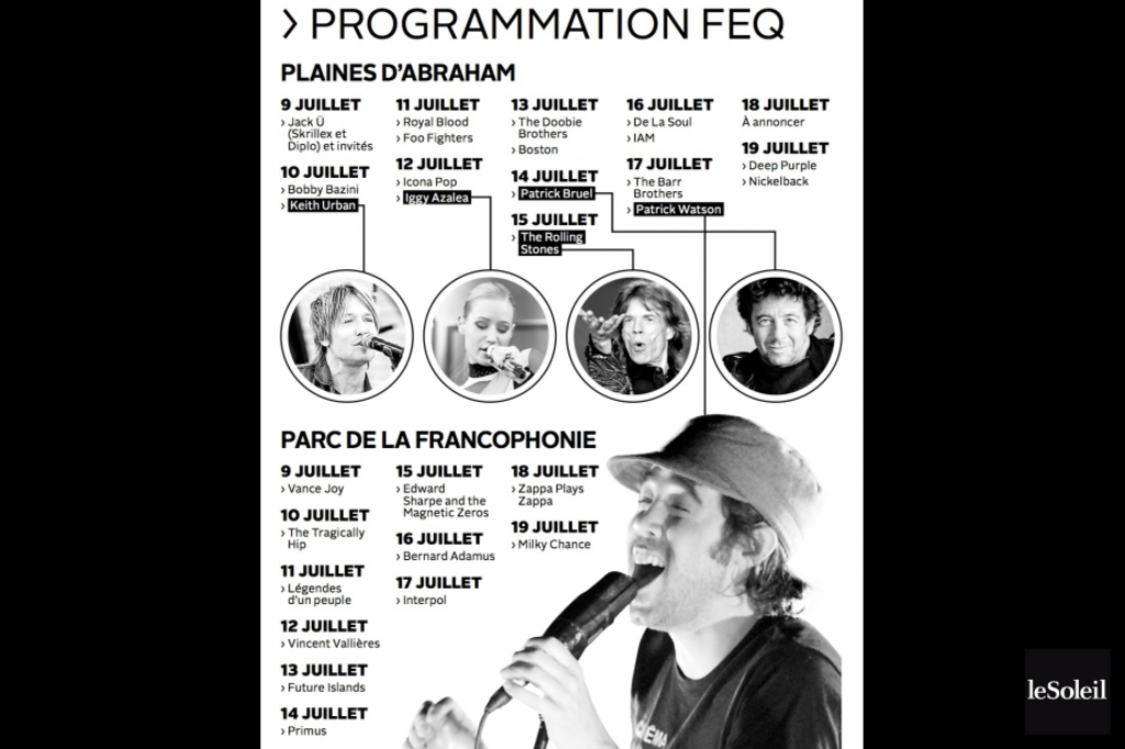 <p>Survol de la programmation</p>
